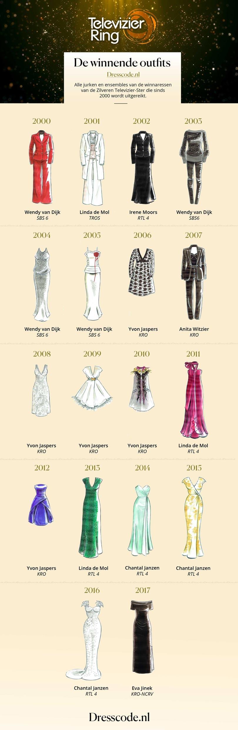 In beeld: alle jurken van de winnaressen van de Zilveren Televizier-Ster