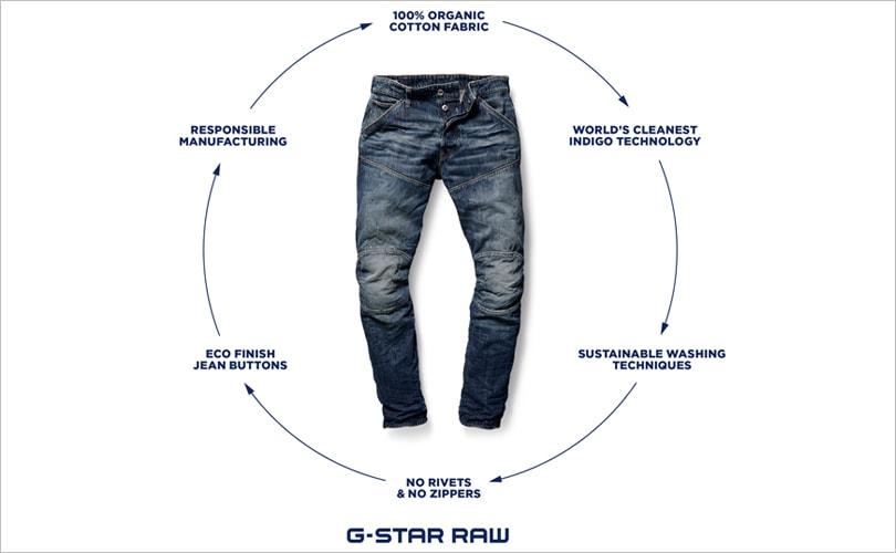 G-Star lanceert 'meest duurzame jeans ooit'