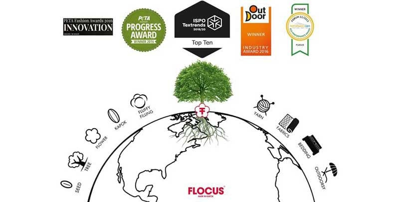Duurzame textiel innovaties: kapokvezels