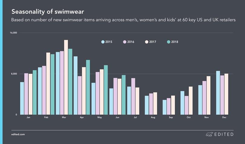 Dit is de impact van onze reislust op de modeindustrie