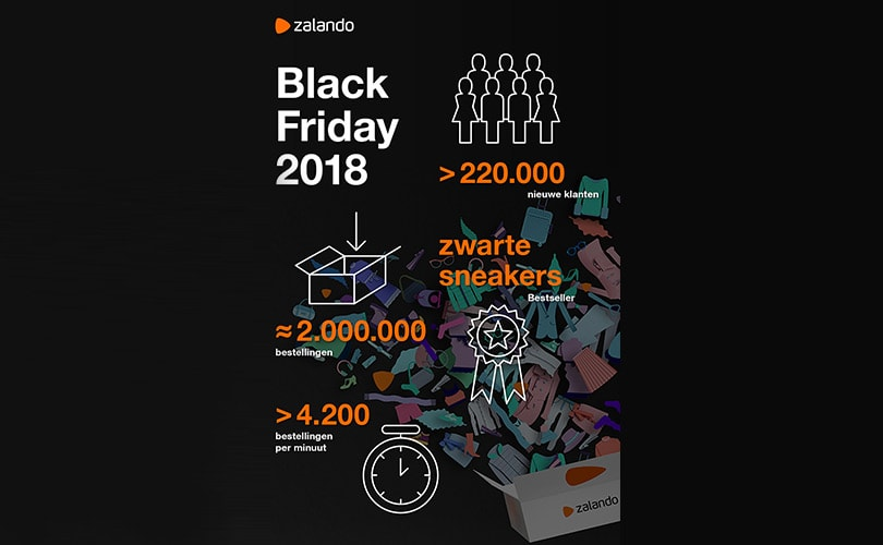 Zalando's Black Friday 2018 Results