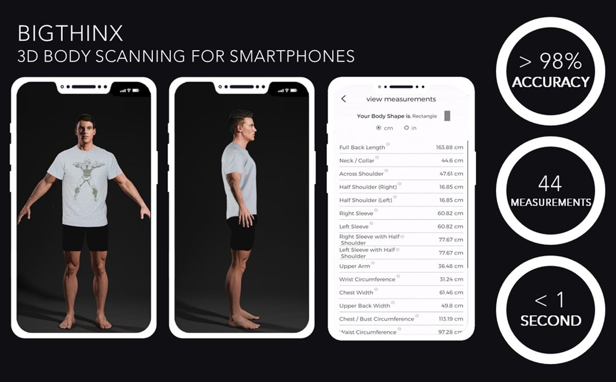 Investeer in innovatieve AI fashion bodyscan startup