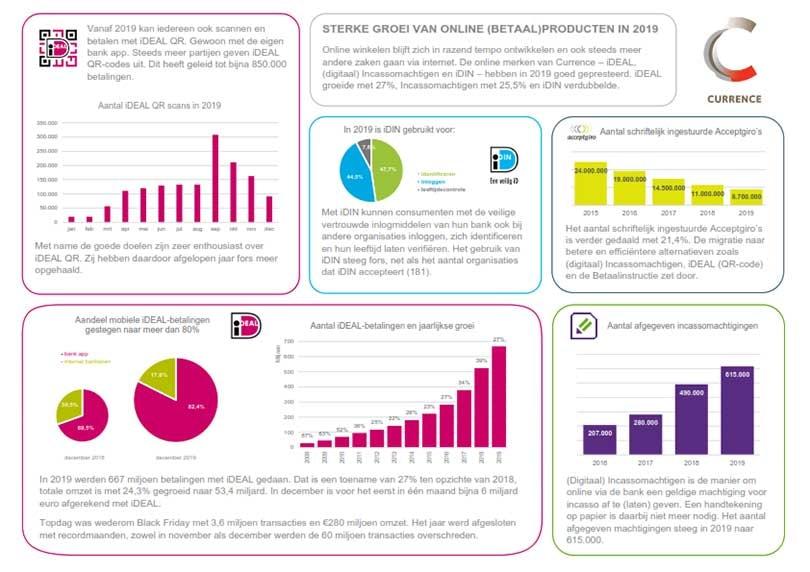 iDEAL domineert ook mobiel de online fashion markt