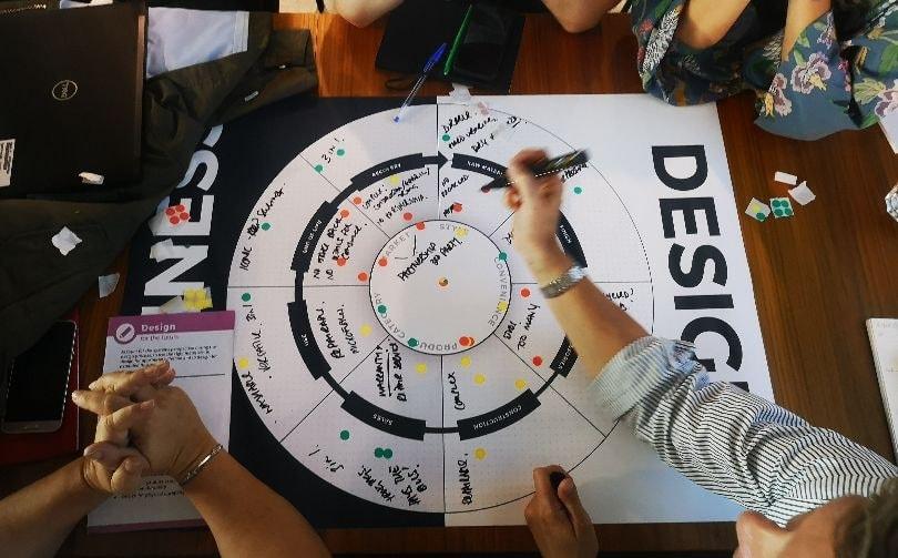 Omscholing van modeprofessionals voor een circulaire economie
